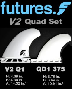 Futures V2 Q1 Quad Set